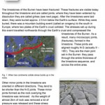 Geology-Sheet-16-Fractures