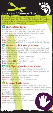 The Burren Cheese trail