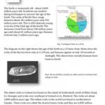 Geology-Sheet-1-Time