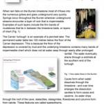 Geology-Sheet-12-Caves-Spring
