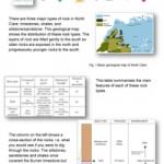 Geology-Sheet-4-Burren-Geology-Map